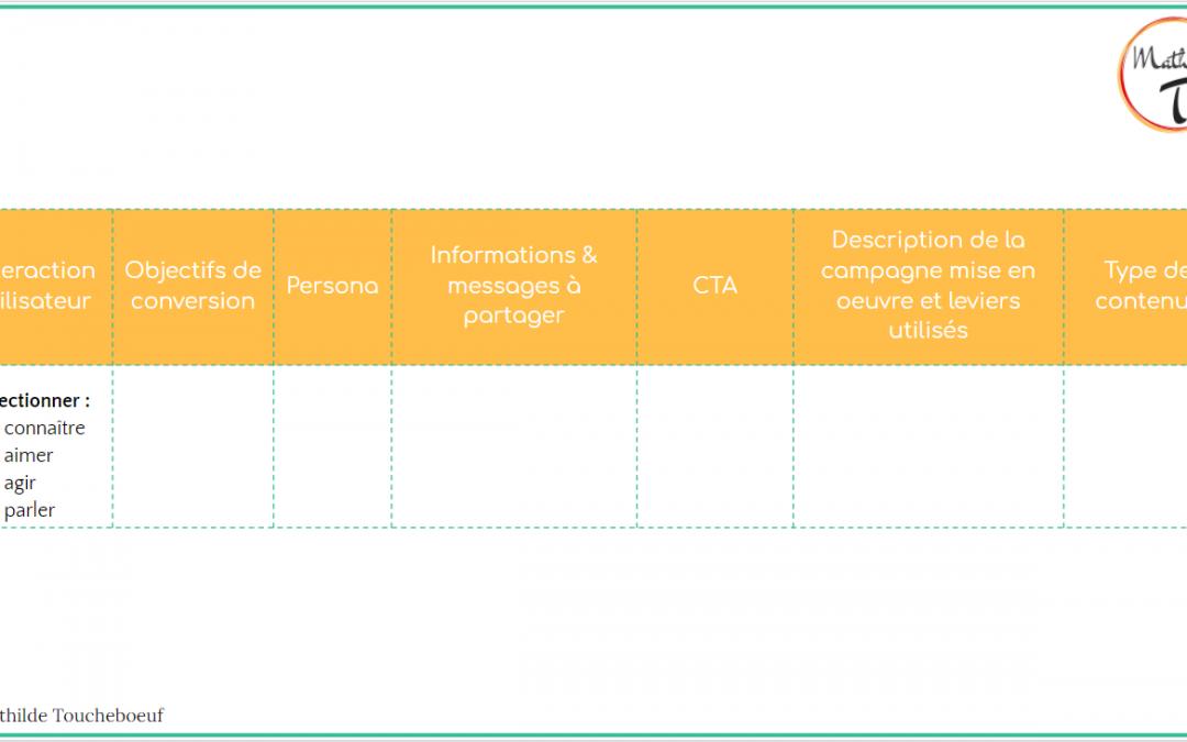 Réaliser planning de publications web